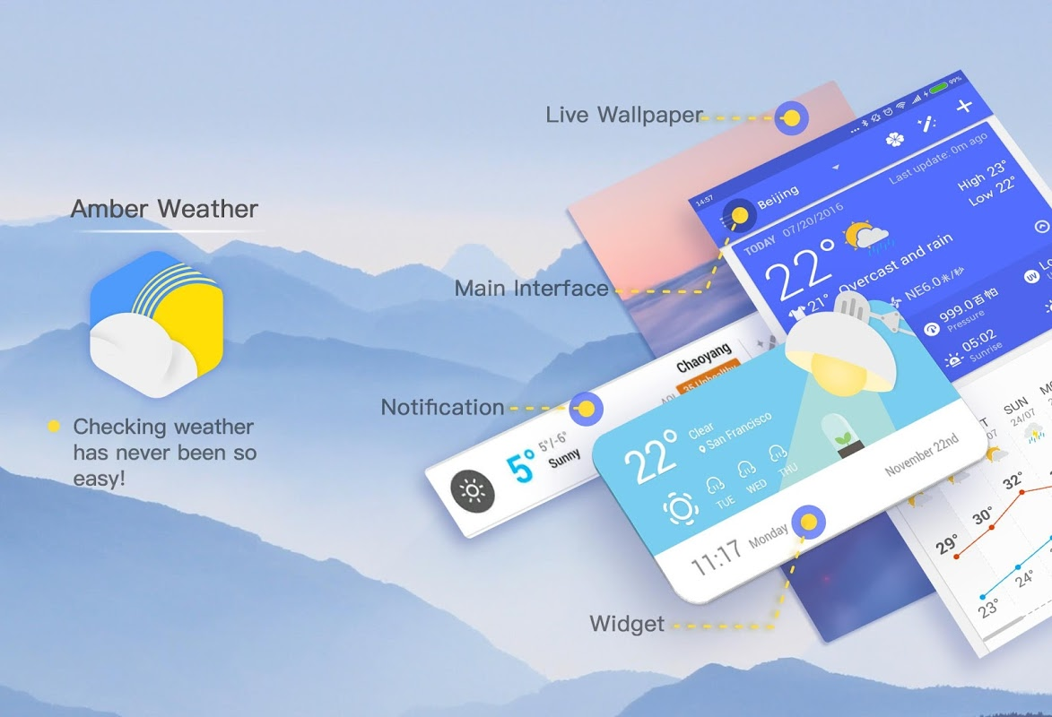 Amber Weather Lite APK Download Free