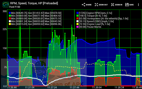 Realtime Charts for Torque Pro Features