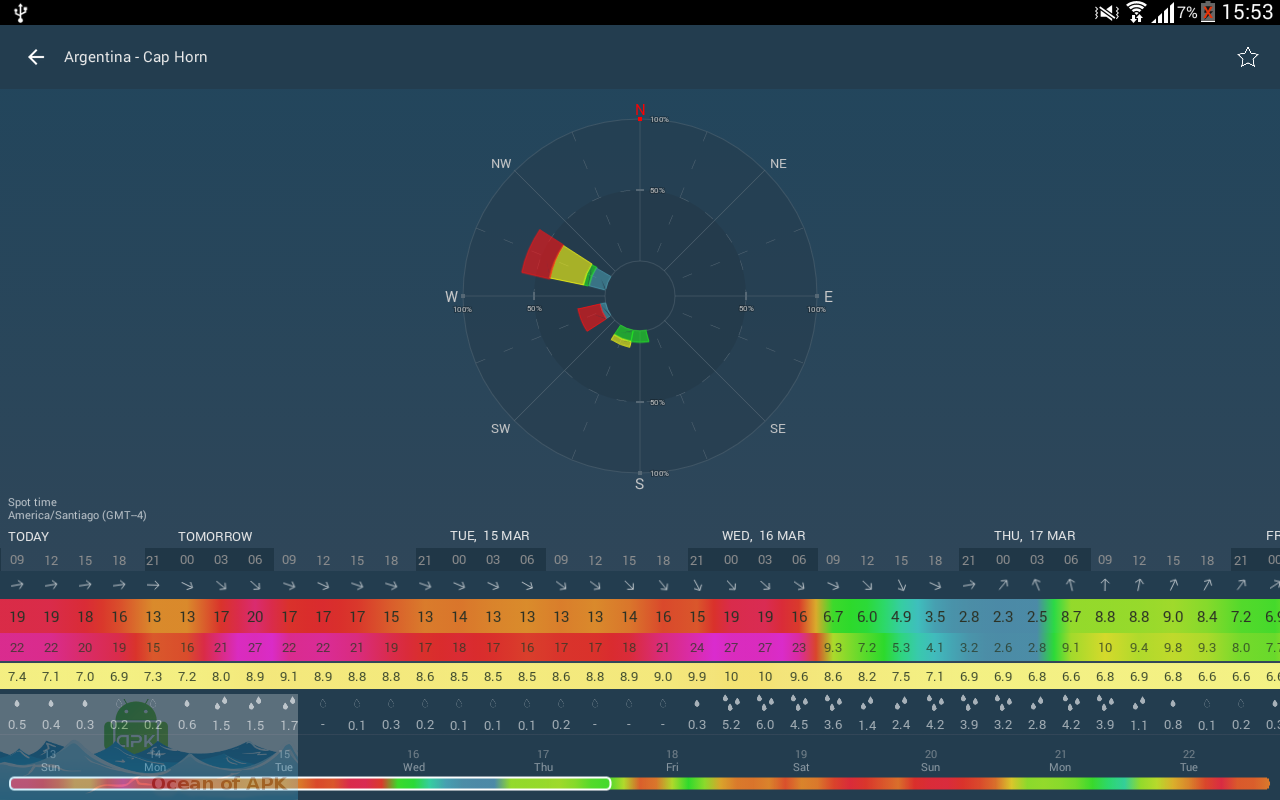WINDY - NOAA wind forecast v3.2.2 Download For Free