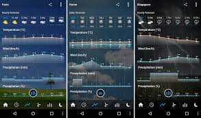 Transparent clock weather Pro APK Download Free