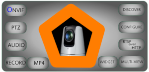 Download ONVIF IP Camera Monitor APK Free