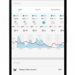 Weather Underground Forecasts v5.9.5 [Premium] APK Free Download