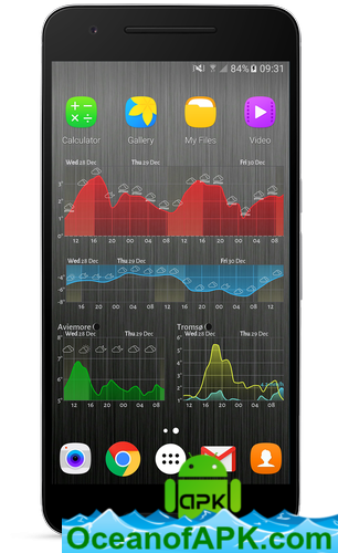 Meteogram Pro | Weather | Tide | Widget | App v2 2 19 [Patched] APK