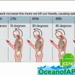 Reduce Neck Pain v7.0 [Paid] APK Free Download