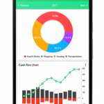 Wallet – Finance Tracker and Budget Planner v6.8.81 [Unlocked] APK Free Download