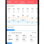 Amber Weather v3.9.0 [Mod Debloated] APK Free Download