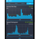 SPEEDCHECK – Speed Test v5.1.4.6 [Pro] APK Free Download