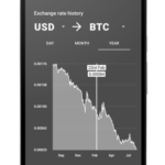 CoinCalc – Currency Converter with Cryptocurrency v13.2 [Pro] APK Free Download