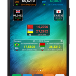 Currency rates (Pro) v7.1.0 APK Free Download