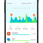 GlassWire Data Usage Monitor v2.0.324r [Premium][SAP] APK Free Download