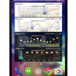 Meteogram widget – Donate v2.2 [Unlocked] APK Free Download