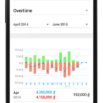 Money Lover: Expense Manager v3.8.131.2019071417 [Premium] APK Free Download