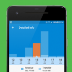 Speed Indicator – Network Speed – Monitoring Meter v2.2.2 [Pro] APK Free Download