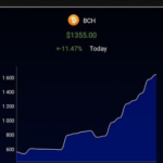 CryptoCoins Forecast v3.0.4 APK Free Download