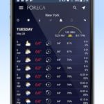 Foreca Weather v4.8.9 [AdFree] APK Free Download