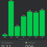 Master for Mi Band v2.8.0 [Pro] APK Free Download