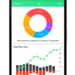 Wallet – Finance Tracker and Budget Planner v7.1.181 [Unlocked] APK Free Download