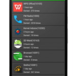 AFWall+ (Android Firewall +) v3.2.0 build 19307 [Beta] [Unlocked] APK Free Download