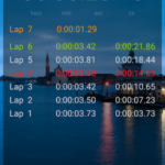 Alarm Timer Pro: Stopwatch, Interval Timer, Clock v1.1.0.0 [Paid] APK Free Download