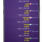 aCurrency Pro (exchange rate) v5.19 [Patched] APK Free Download