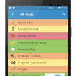 Food Intolerances v2.6 [Paid] APK Free Download