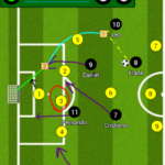 Soccer Tactic Board v5.1.6 [AdFree] APK Free Download