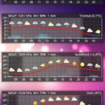 Aix Weather Widget (donate) v0.1.9.20 [Paid] APK Free Download