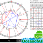 Astrological Charts Pro v9.3.1 APK Free Download