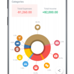 Spendee – Budget and Expense Tracker v4.3.0 [Premium] [Mod] [SAP] APK Free Download