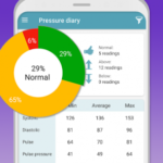 Blood Pressure Tracker & Checker – Cardio journal v3.2.1 [Unlocked] APK Free Download