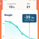 Fasting App – Fasting Tracker & Intermittent Fast v1.0.5 [Premium] APK Free Download