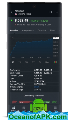 Investing.com-Stocks-Finance-Markets-v5.7-build-1210-Unlocked-APK-Free-Download-1-OceanofAPK.com_.png