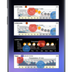Meteogram Weather Widget – Donate version v2.2.7 [Unlocked] APK Free Download