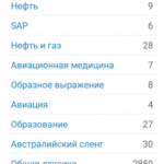 Multitran Russian Dictionary v4.0.4 [AdFree] APK Free Download