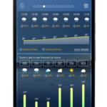 Weather forecast pro v1.60.192 [Paid] APK Free Download