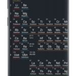 Periodic Table 2020 PRO – Chemistry v0.2.101 build 224 [Paid] APK Free Download