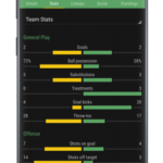 All Goals – Football Live Scores v6.1 build 734 [Ad Free] [Mod] APK Free Download