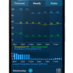 NOAA Weather Unofficial (Pro) v2.10.3 [Paid] APK Free Download