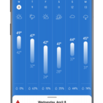 AccuWeather: Weather forecast & live radar v6.5.33 [Beta] [Mod] APK Free Download