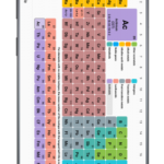 Periodic Table 2020. Chemistry in your pocket v7.6.2 [Pro] APK Free Download