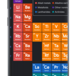Periodic Table Pro: Chemical Elements & Properties v1.2.2 [Pro] [Mod] APK Free Download