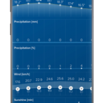 Weather Forecast, Radar & Widgets – Morecast v4.0.26 [Premium] APK Free Download