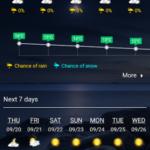 Weather Forecast Pro v1.1 [Paid] by Smart apps APK Free Download