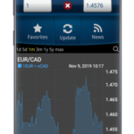 Easy Currency Converter Pro v3.6.3 [Patched] APK Free Download