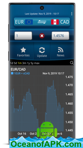 Easy-Currency-Converter-Pro-v3.6.3-Patched-APK-Free-Download-1-OceanofAPK.com_.png