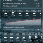 Weather App Pro v1.13 (Paid) APK Free Download