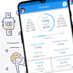 Weight Loss Tracker with Measures v1.4.1 [Premium] APK Free Download